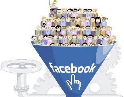 3 הדרכות על פרסום ממומן מנצח בפייסבוק כולל תמיכה אישית